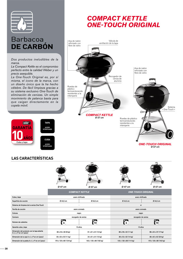 Barbacoa Weber Compact Kettle - One Touch Original - MercaOlé