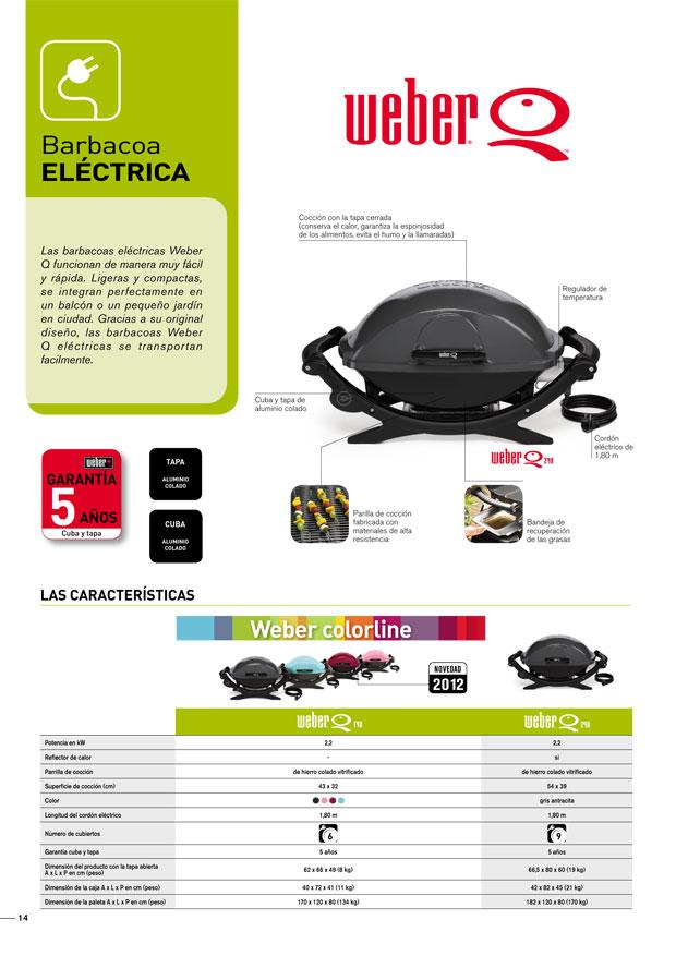 Weber Q140 eléctrica - MercaOlé